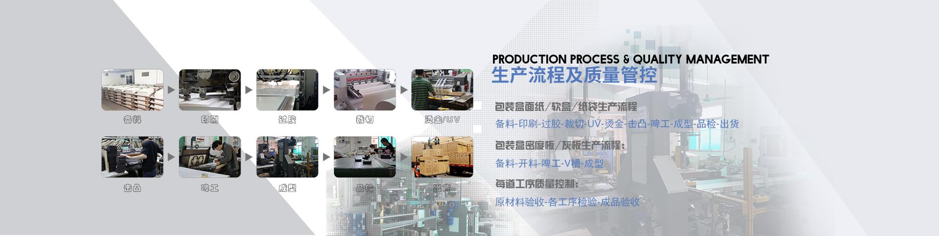 广州骏业包装实业有限公司主营:包装盒,手提纸袋,吊牌等包装制品。